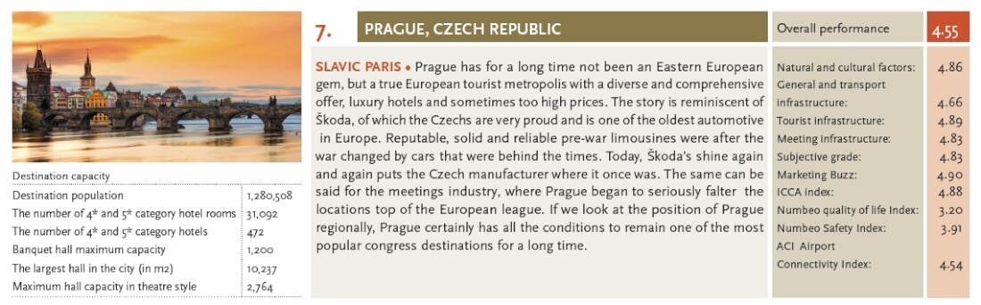 meetings_star_awards_prague.jpg